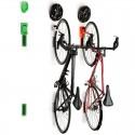 Cycloc Endo